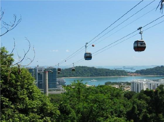 What I Did In The Cable Car At Mount Faber